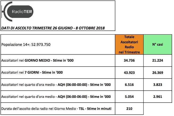 Ter-Terzo-Trimestre-2018.jpg